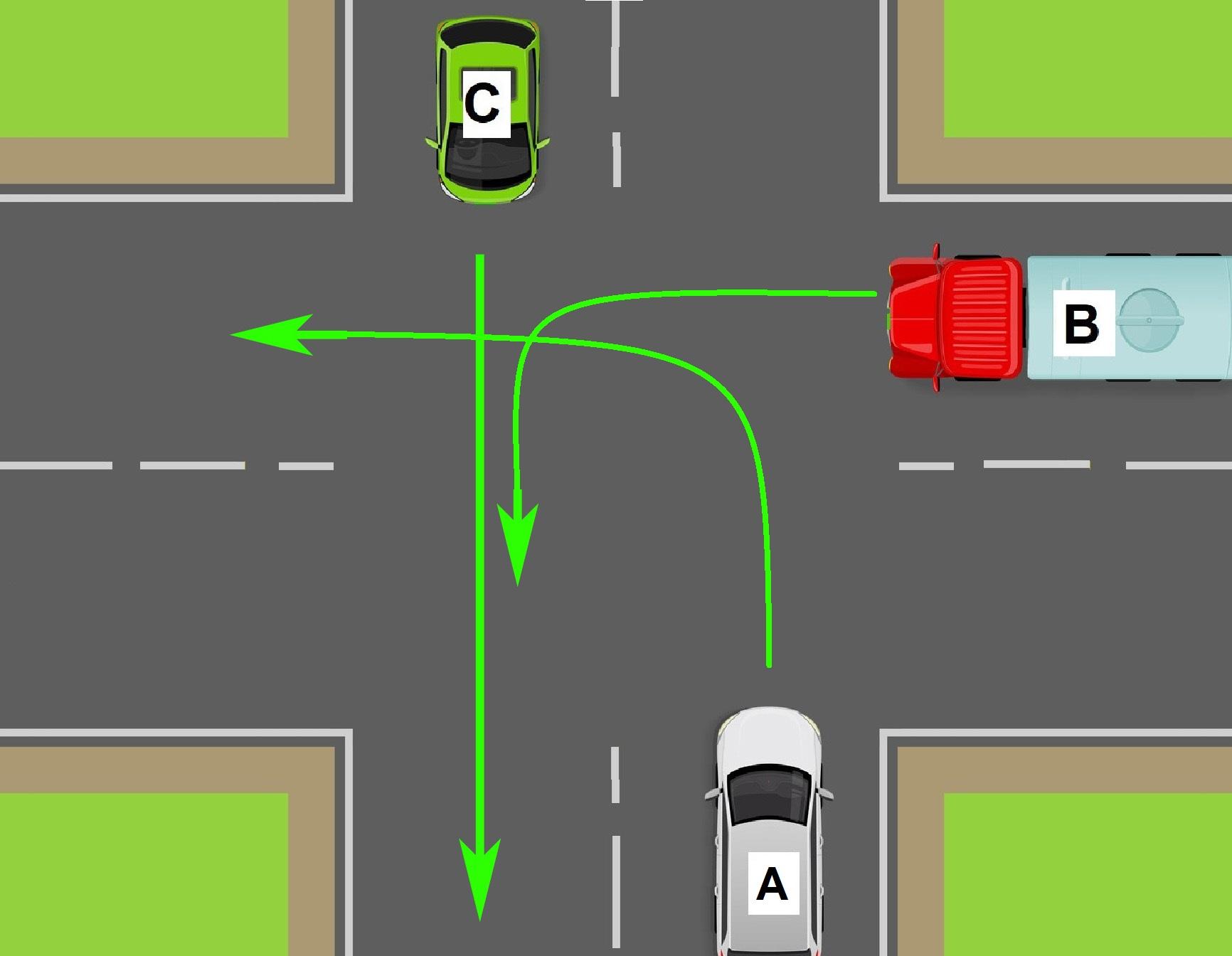 Az A jelű autót vezeted. Van-e elsőbbségadási kötelezettséged?