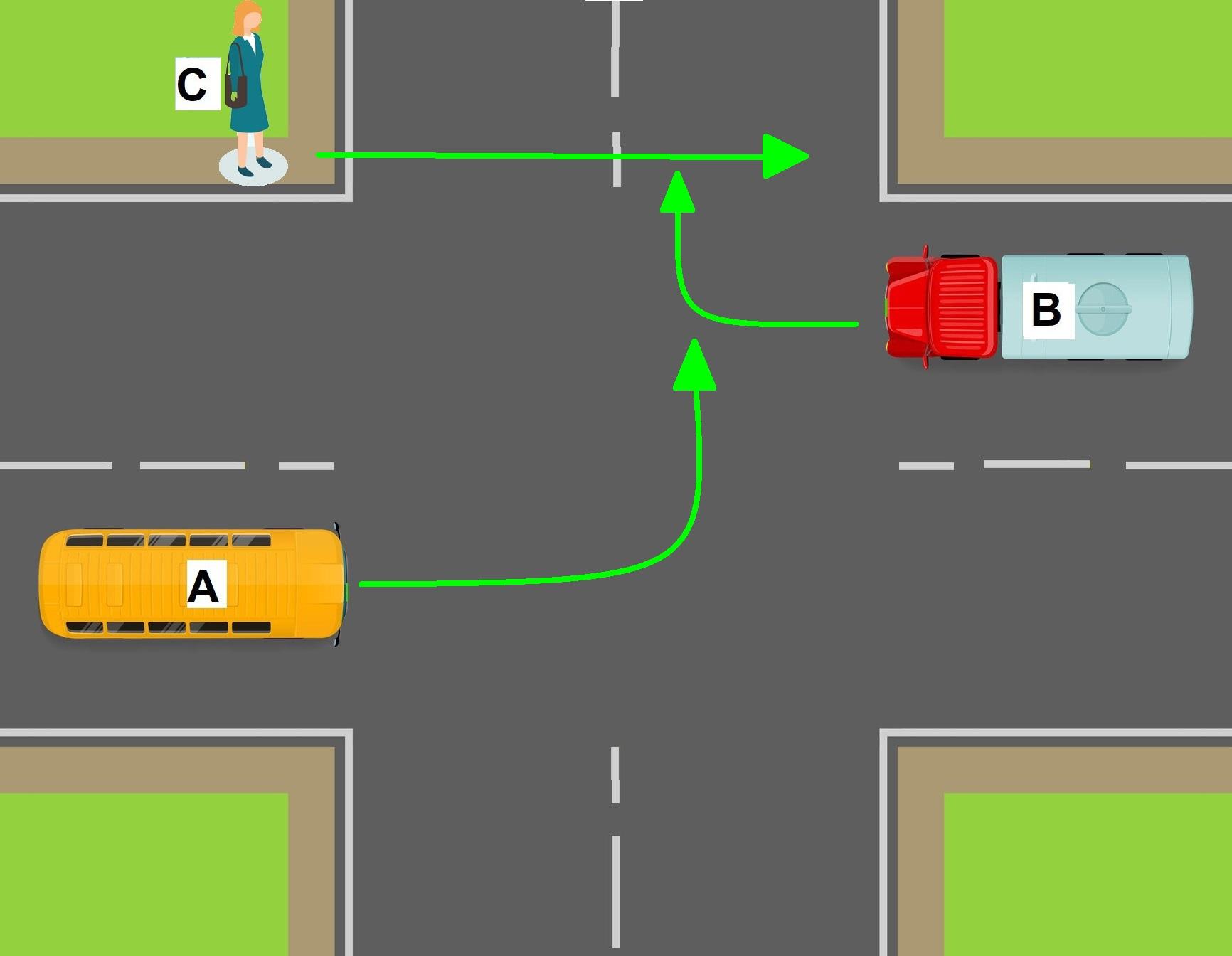 Mi a helyes sorrend a fenti közlekedési szituációban?