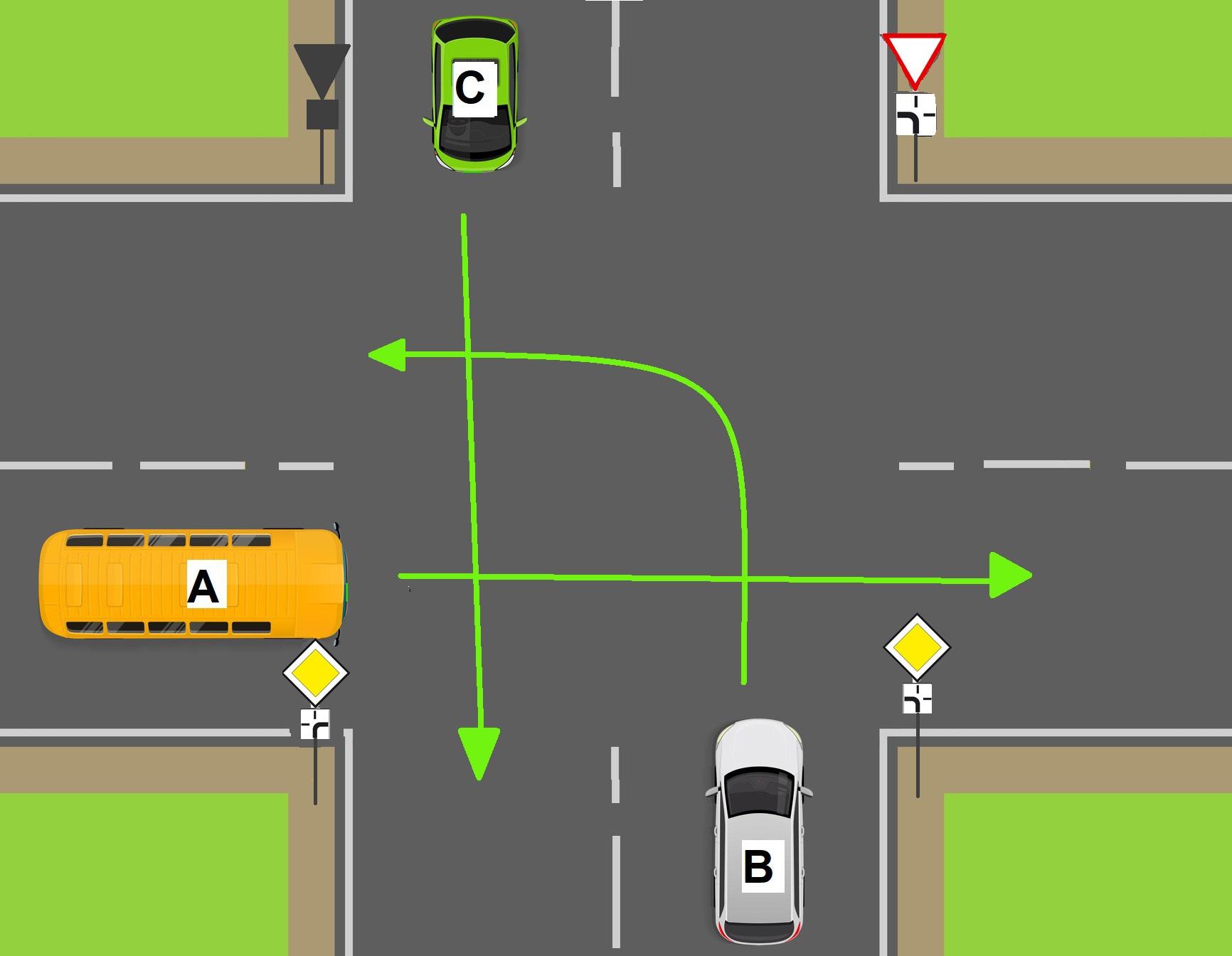 Hányadikként haladhat tovább a B jelzésű gépjármű?