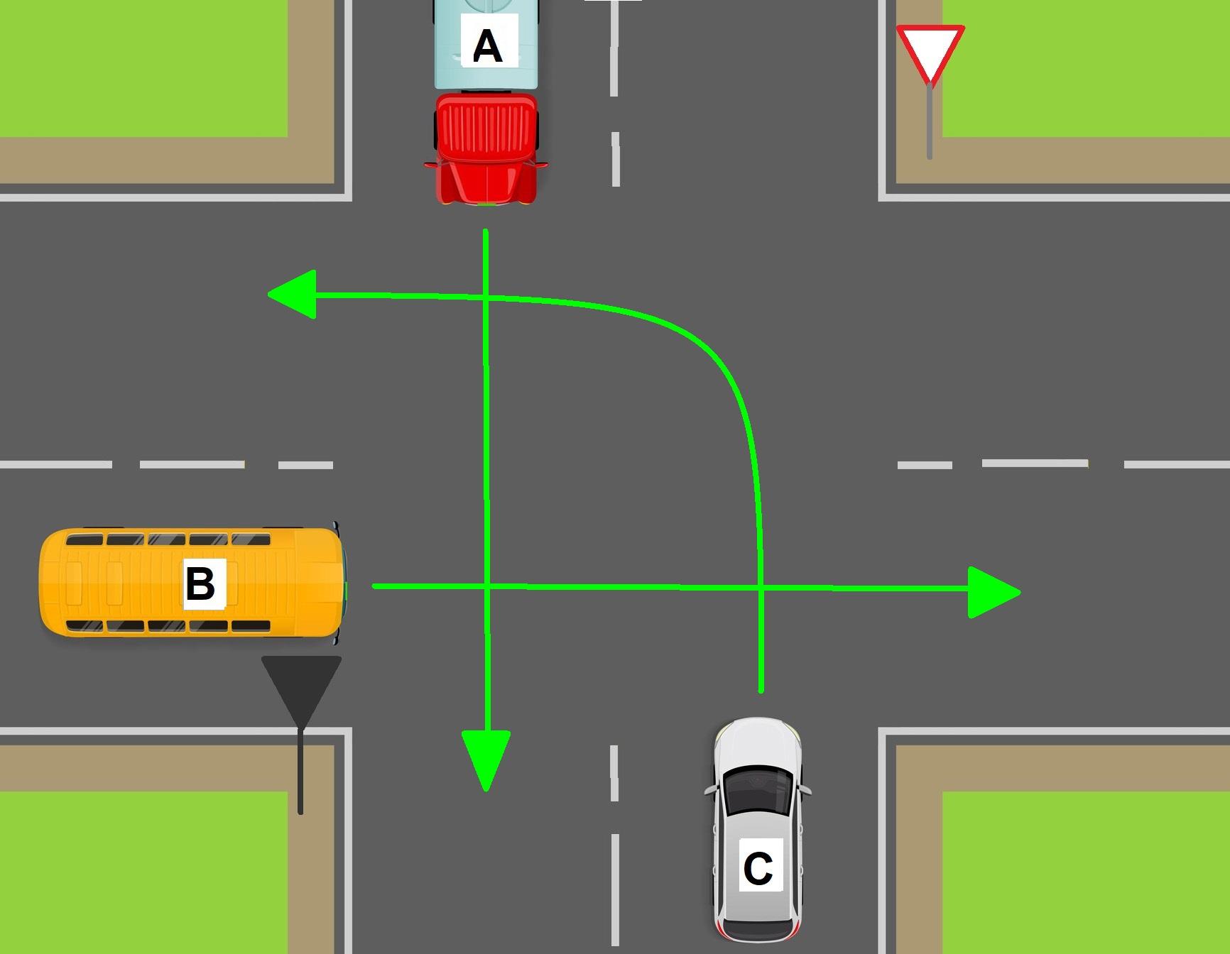 Milyen sorrendben haladhatnak át a kereszteződésben a járművek?