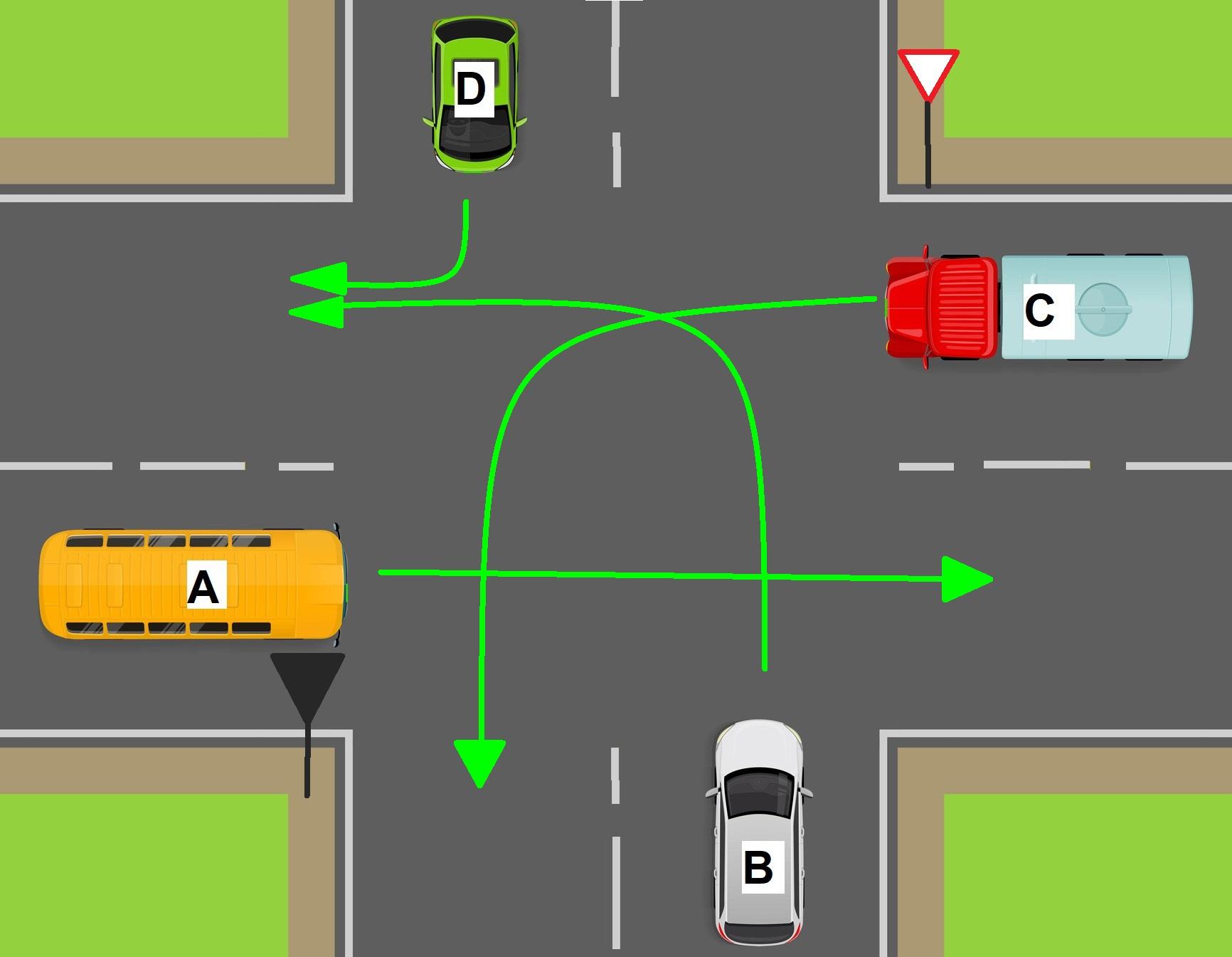 A B jelű gépjárművel közlekedsz. Van-e elsőbbségadási kötelezettséged?
