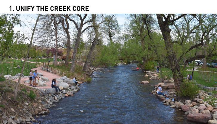 A folyó az átalakítás után