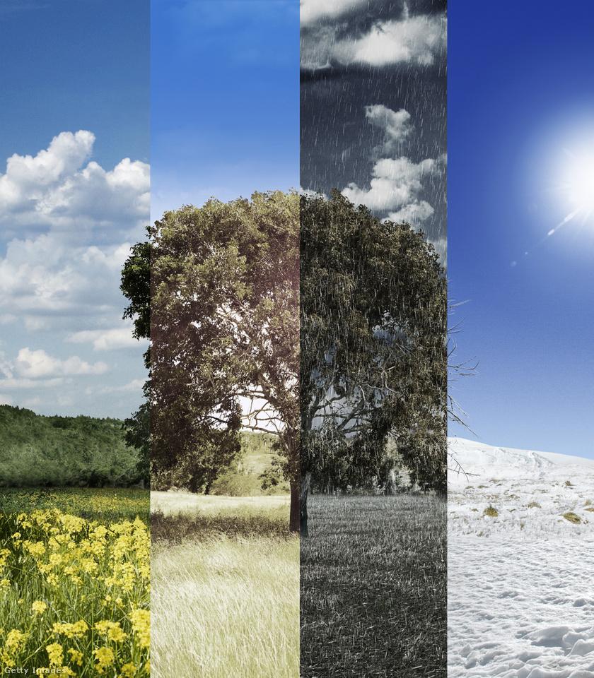 klímaváltozás-időjárás2