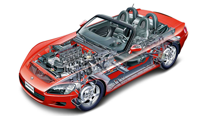 Honda-S2000-Durchsicht-169Gallery-bfda73f0-868185