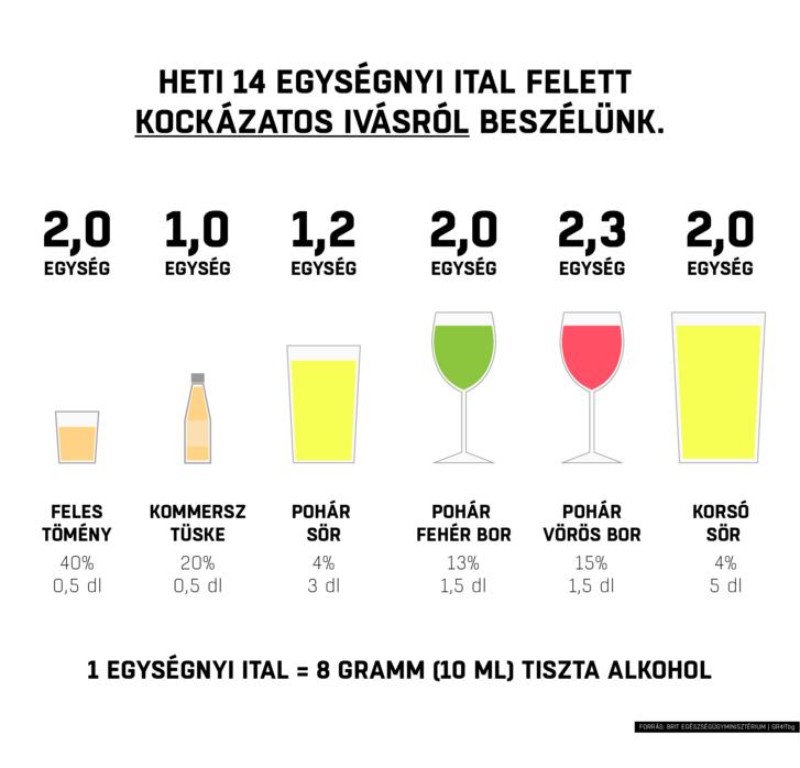 alkohol után nem merül fel)
