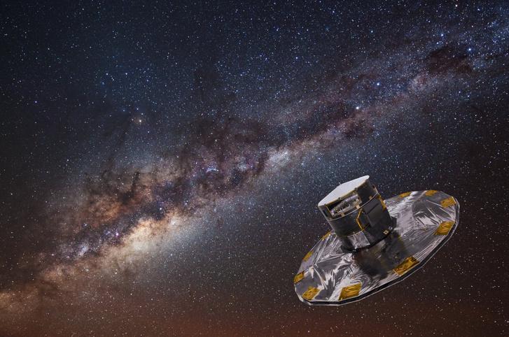 A GAIA űrtávcső