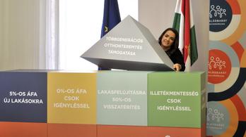 Az MSZP megszavazza az otthonteremtési támogatást, bár nem ért vele egyet