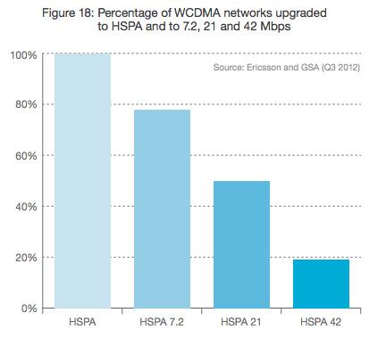 Tulajdonképpen nincs okunk panaszra, a magyar szolgáltatók hálózatai frissültek, a mezőny élén vannak.