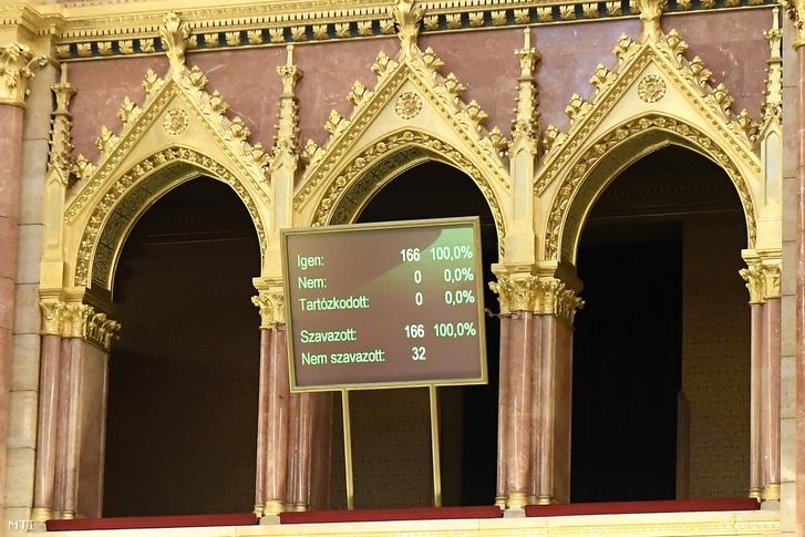 A kijelzőn látható a hitelmoratórium meghosszabbításáról szóló javaslat szavazásának végeredménye az Országgyűlés plenáris ülésén 2020. október 6-án