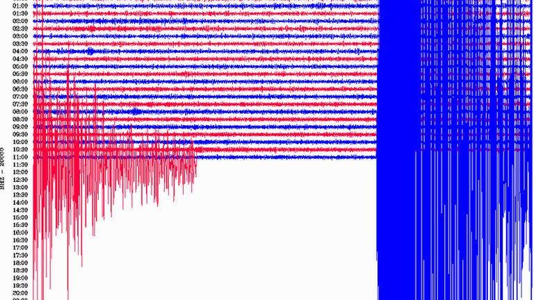 6,4-es erősségű földrengés volt Zágrábtól délre, Magyarországon is érezni lehetett