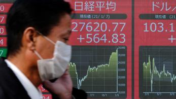 Kilőtt az ázsiai tőzsdepiac, de az amerikai sem áll rosszul egyelőre