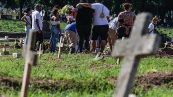 Meghaladta a járvány halottainak száma a 200 ezret Brazíliában
