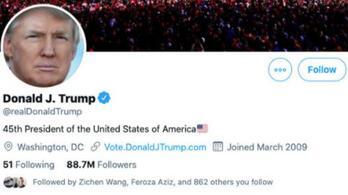 2,5 milliárd dollárt vesztett a Twitter Trump letiltása miatt