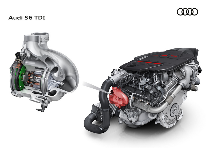 Az Audi S6 TDI V6-os dízelmotorján mutatkozott be az elektromos kompresszor, ami egy valódi turbófeltöltővel működik együtt