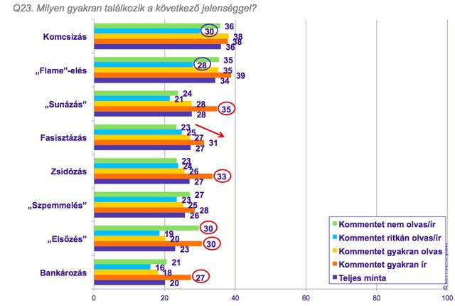 Ipsos-Origo felmérés 2011