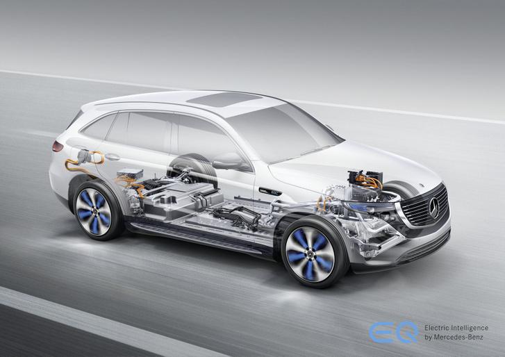 Elektromos autóknál az akkumulátorral kapcsolatos adatokat tárolják, illetve közvetítik a gyár felé az internetkapcsolattal rendelkező típusok. Ilyen például a hőmérséklete, a töltöttségi állapota, vagy a feszültsége