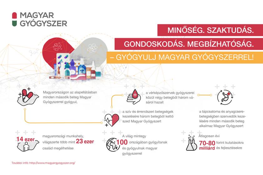 Magyosz-infografika-femina2100x1400-v2.png