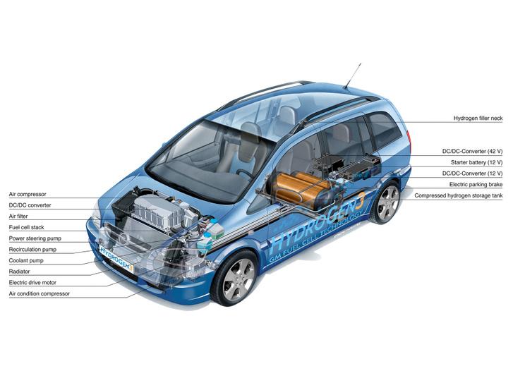 Íme a GM Hydrogen3 röntgenrajza. A hidrogént brutális nyomáson, 700 barra sűrítve tárolja