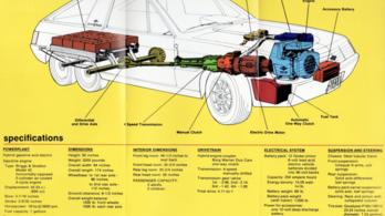 Fűnyírómotoros hibrid hatkerekű 1980-ból