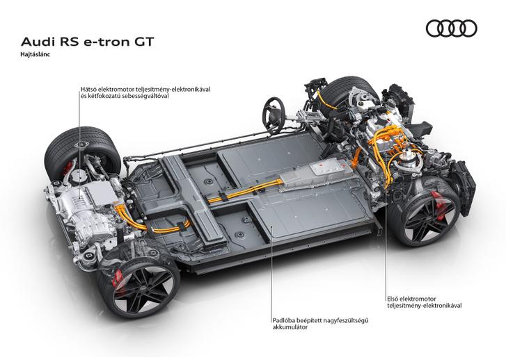 Két motorral megvalósított összkerékhajtás esetén mindig érdekes, melyik motor milyen. Az Audi e-tron GT-ben mindkettő állandó mágneses, a Tesla Model 3-ban az első aszinkron