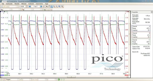 Dolgozik az IC, működik a hozamszabályzó-mágnesszelep