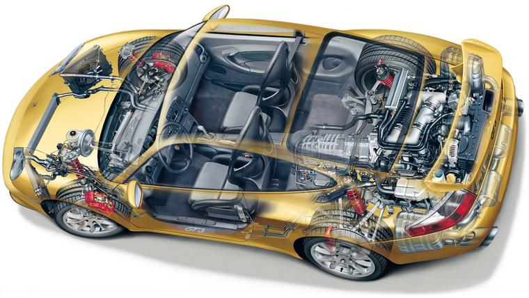 Hans Metzger, a Porsche legendás motortervező mérnökéhez kapcsolódik az első GT3-as motorja is, amit aztán még sokáig reszeltek