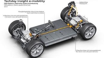 Teljesen új villanyautó-alapokat ígér a Volkswagen