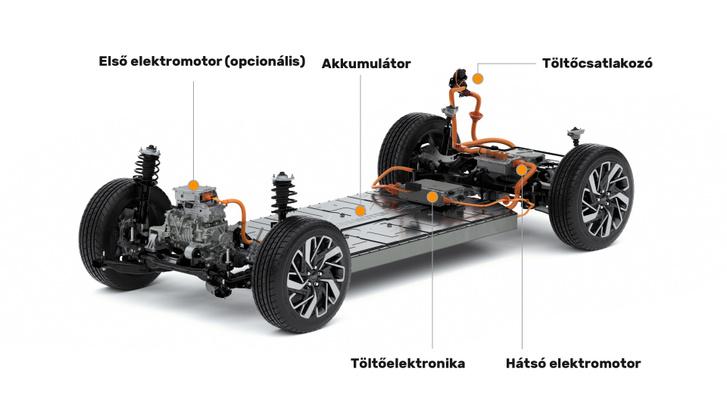 Így épül fel a hajtáslánc. Középen, a padlóban az akkumulátor, elöl és hátul a kerekek között a motorok. Alapesetben csak hátul van motor