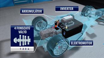 Elektromotor és sebességváltó