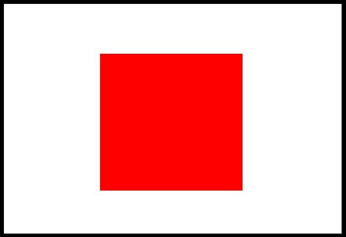 Mit jelent a négyzet jelzés?