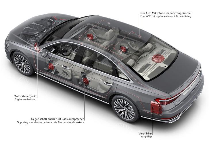 Az Audi megoldása az aktív zajcsillapításra