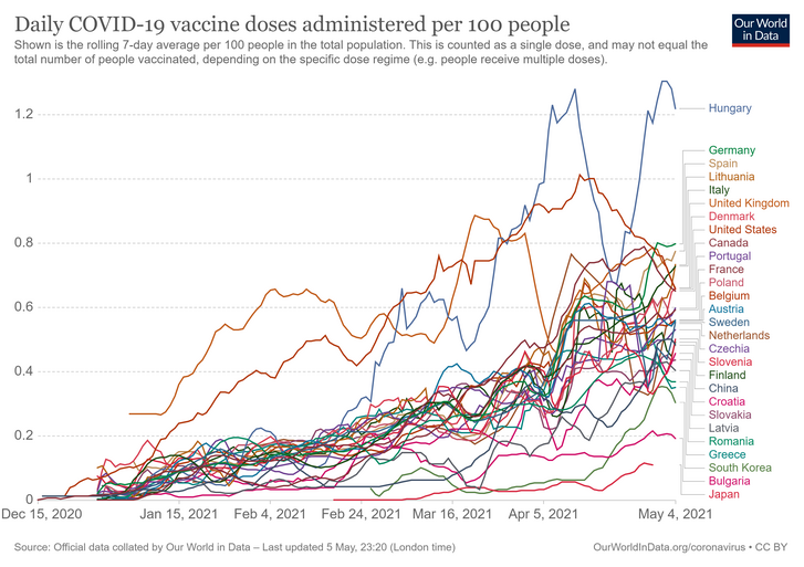 magyar vakcinalas.png