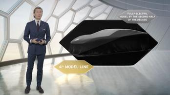 A Lamborghini is környezettudatosabb jövőt ígér