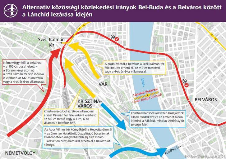 Lanchid közösségi közlekedési változások és Hegyalja buszsáv-69