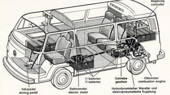 Már negyven éve tudott hibridet a Volkswagen