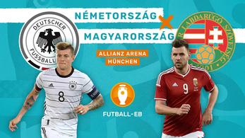 Námetország–Magyarország percről percre