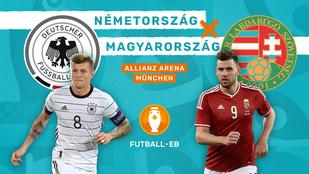 Németország–Magyarország percről percre - Csodára várva: Németország–Magyaroszág