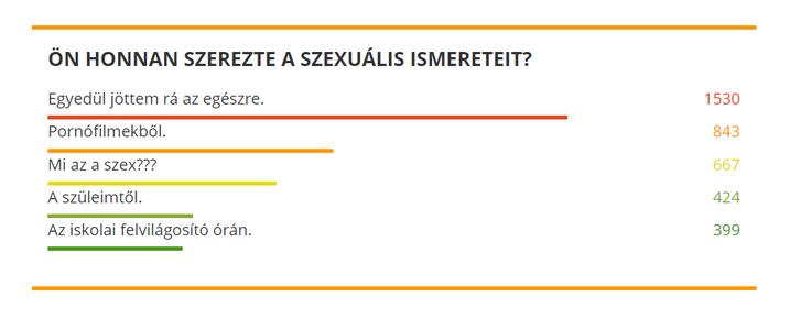 szexualis felvilagositas szavazas.png