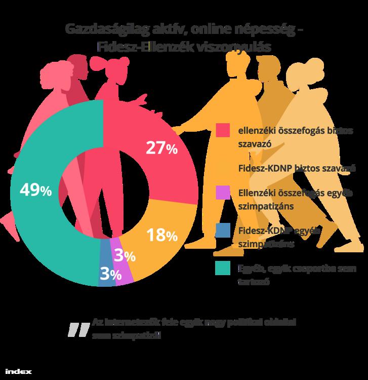 Grafika: KutatóCentrum / Index