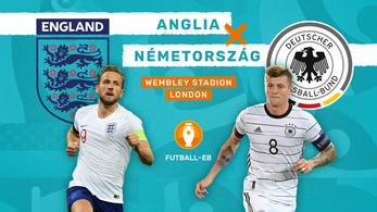 21 év után angol–német a Wembleyben: Anglia–Németország