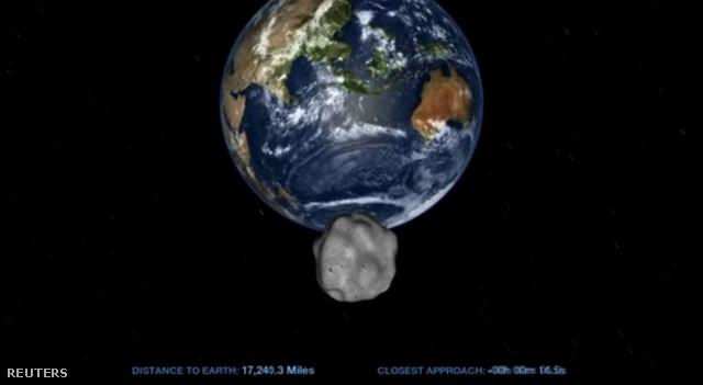 Így közelíti majd meg a DA14 a Földet