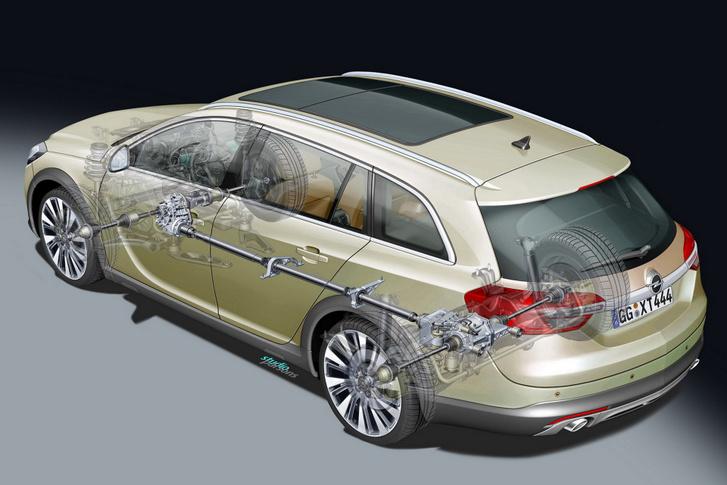 Az Opel Insigniában a IV. generációs Haldex dolgozik, elvileg nem igényel olajcserét. De gyakorlatilag igen