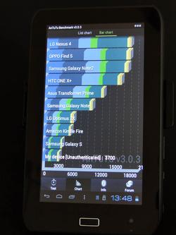 Nem bírtam ki, lefuttattam az AnTuTu benchmarkot. A kapott pontszám nem egy csúcs, de a Samsung Galaxy S-től mindössze a 3D teljesítménye marad el, a többi tudásuk megegyezik