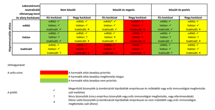 táblázat.png