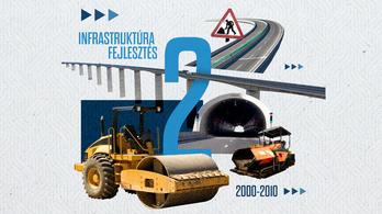 Az évtized, amikor meghatározták a magyar útépítés új irányát