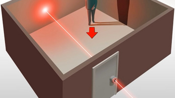 Kulcslyukon belőtt lézerrel lehet körülnézni a szoba belsejében