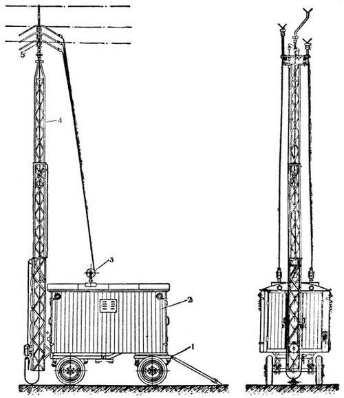 A traktorhoz tartozó mobil transzformátorállomás rajza