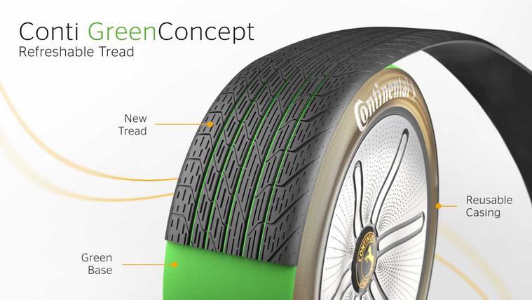 A Continental zöld gumija tényleg zöld
