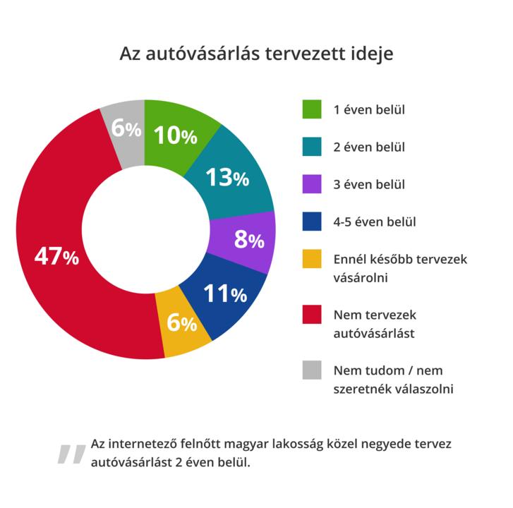 Autó - info 3.png