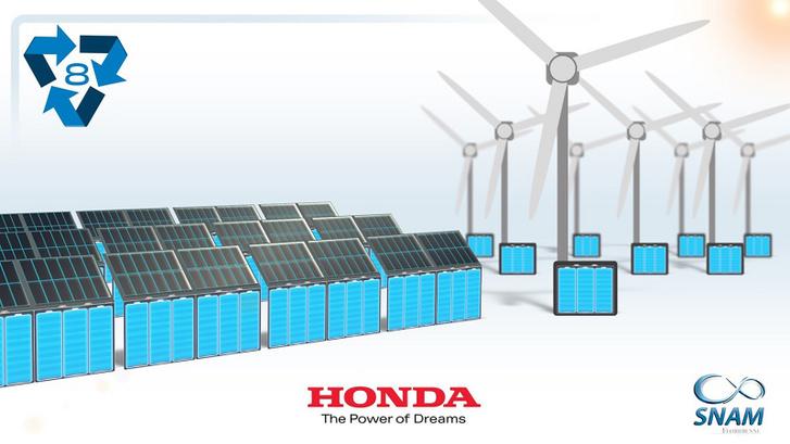 bevált módszer másodlagosan arra bevetni az autóba már nem alkalmas akkumulátorokat, hogy szél-, vagy naperőművek áramát tárolják vele